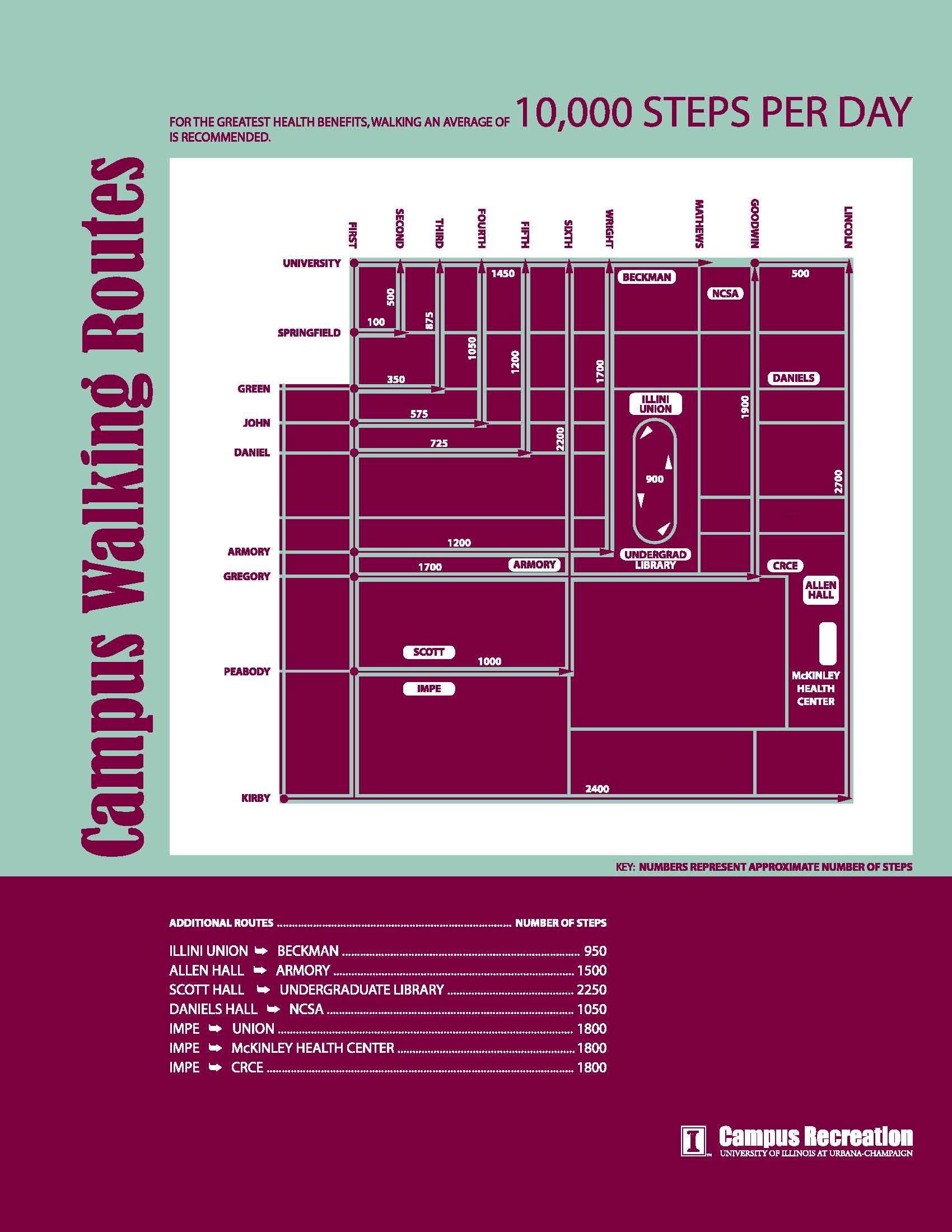 Campus Walk Routes Content Image